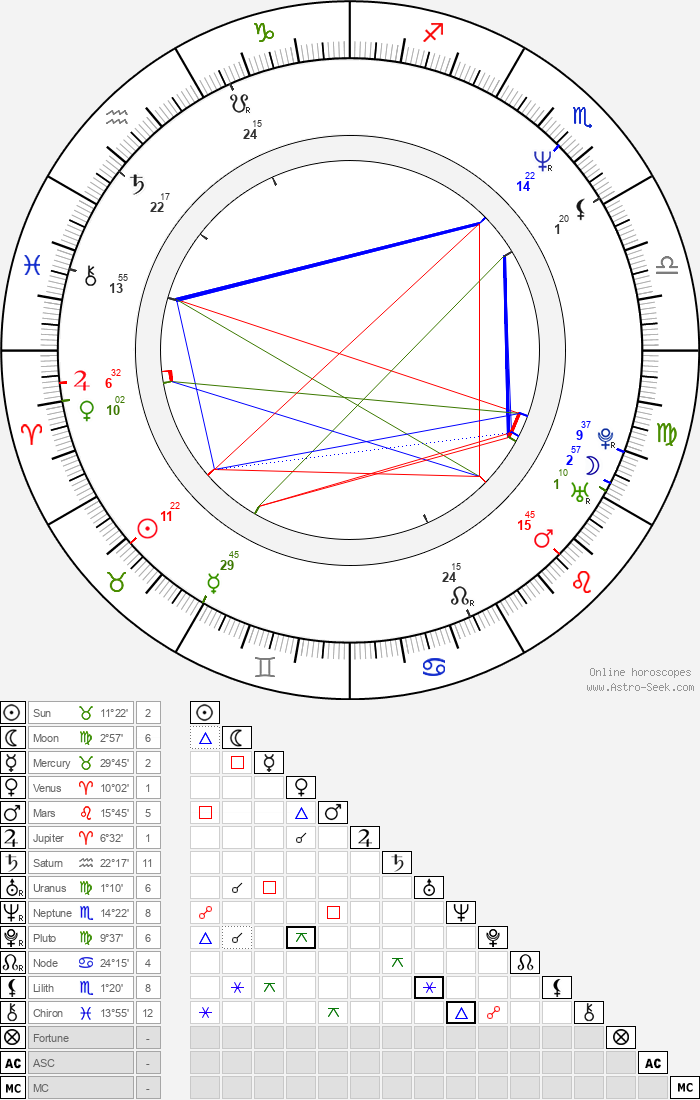 Marcel Barsotti - Astrology Natal Birth Chart