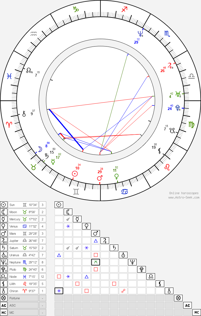 Marley - Astrology Natal Birth Chart
