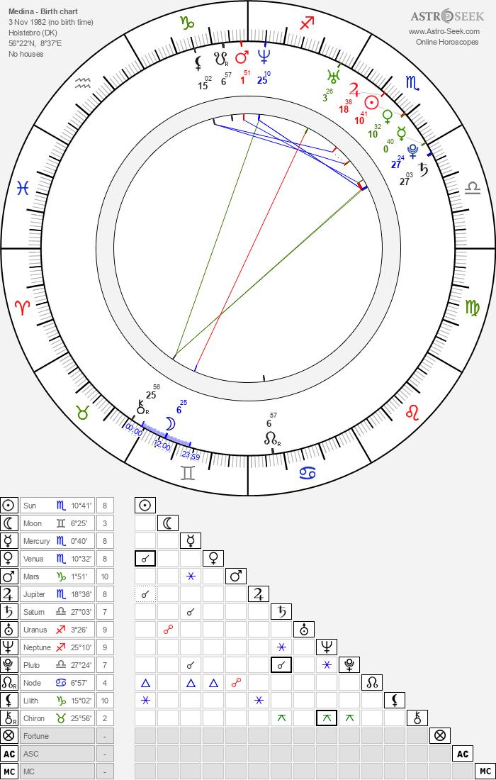 Medina - Astrology Natal Birth Chart