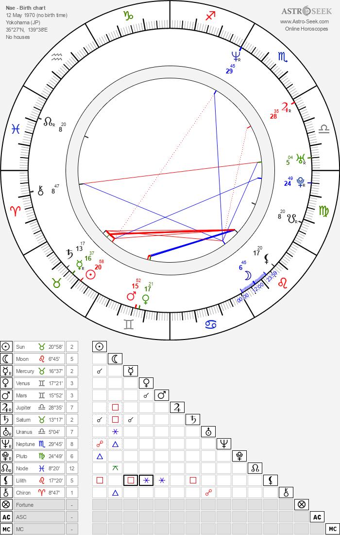 Nae - Astrology Natal Birth Chart