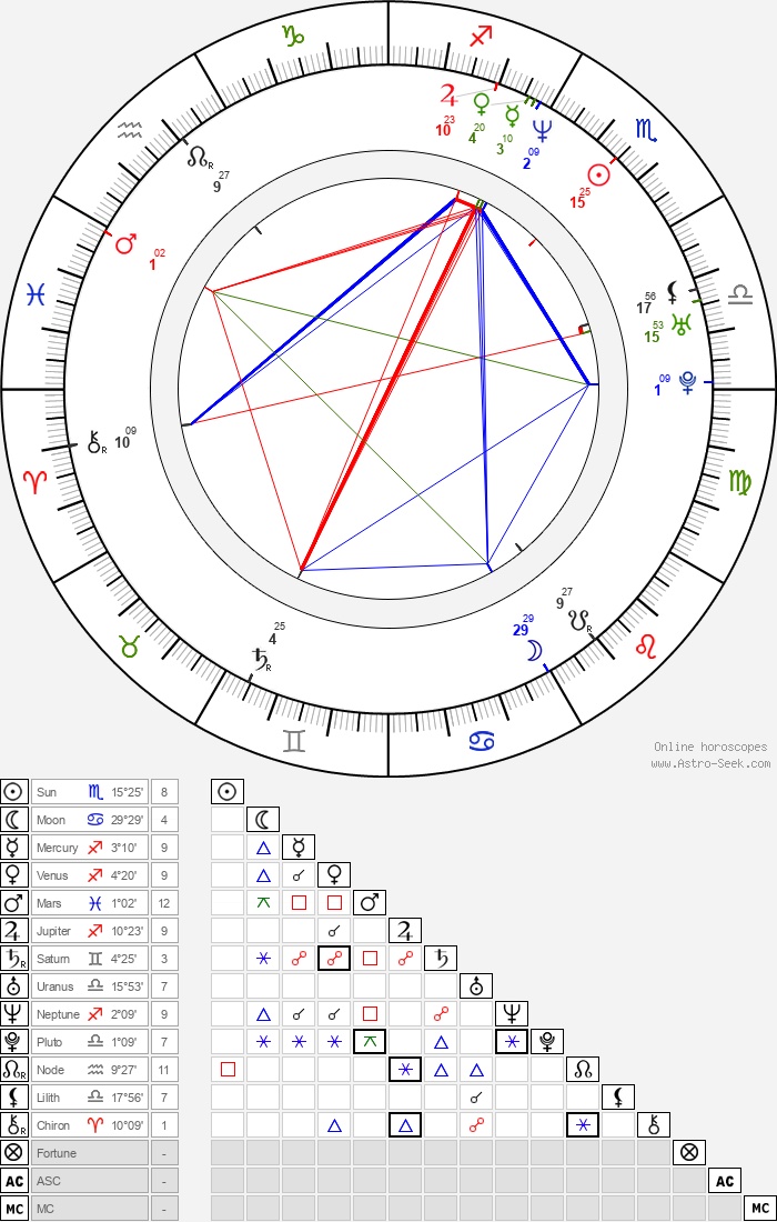 Ocean Hellman - Astrology Natal Birth Chart
