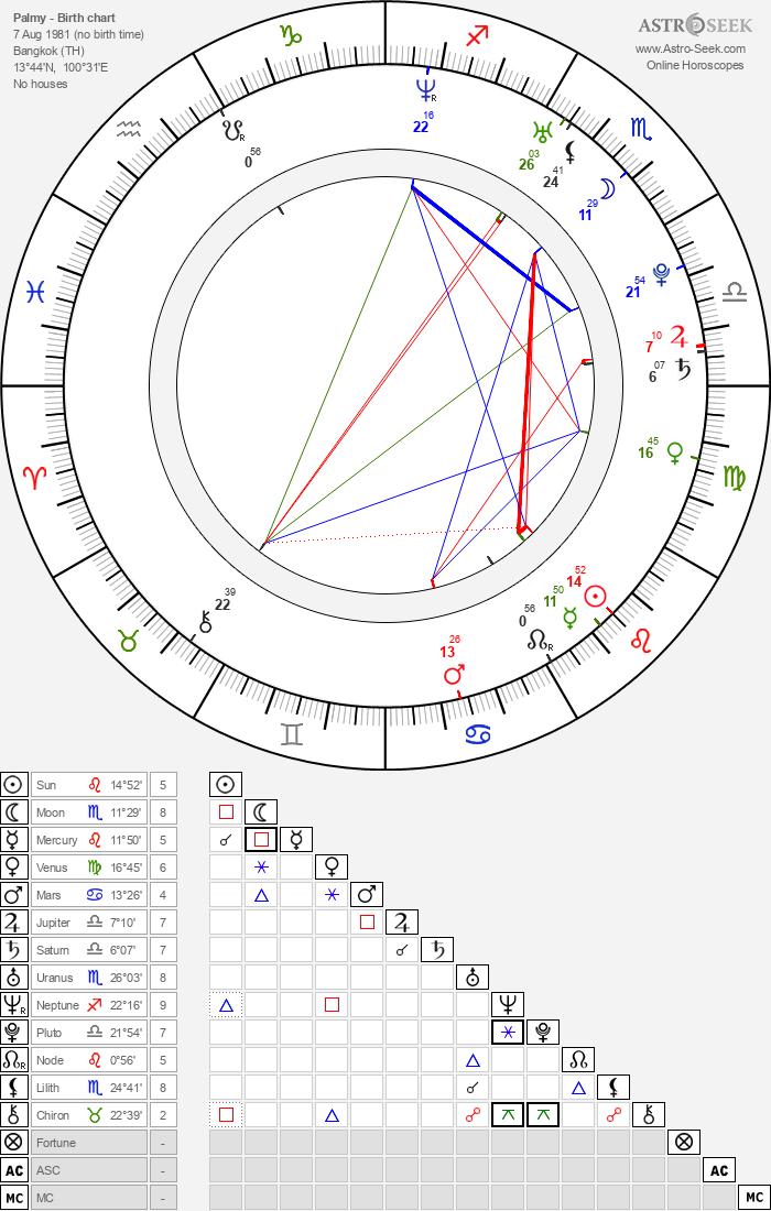 Palmy - Astrology Natal Birth Chart