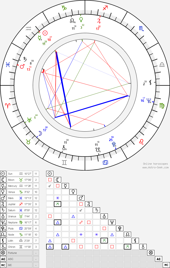 Philippe Laudenbach - Astrology Natal Birth Chart