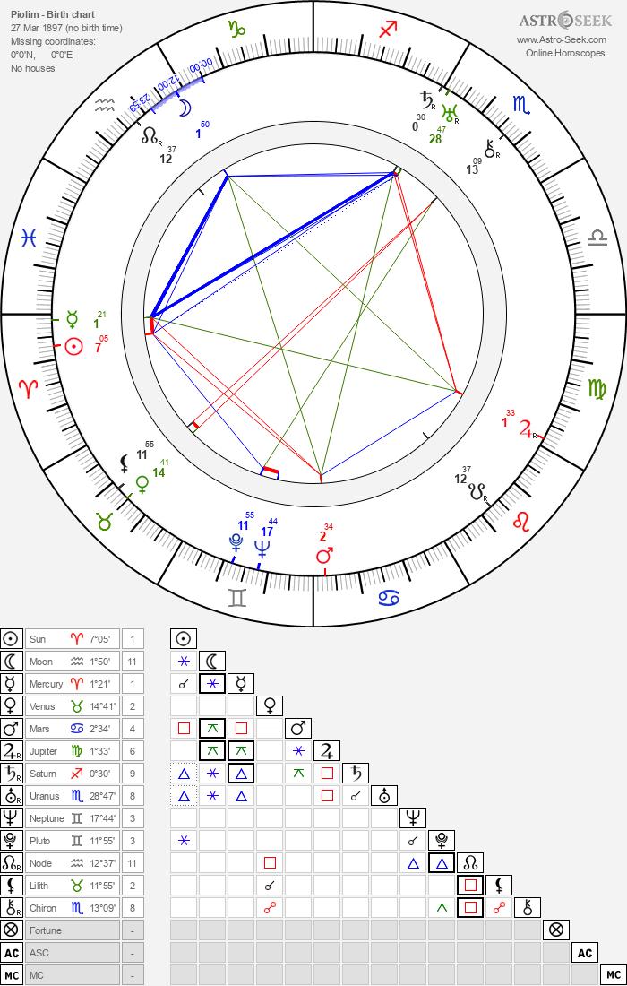 Piolim - Astrology Natal Birth Chart