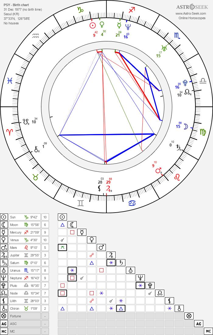 PSY - Astrology Natal Birth Chart