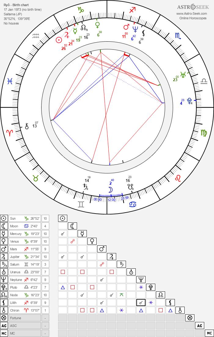 Ryô - Astrology Natal Birth Chart