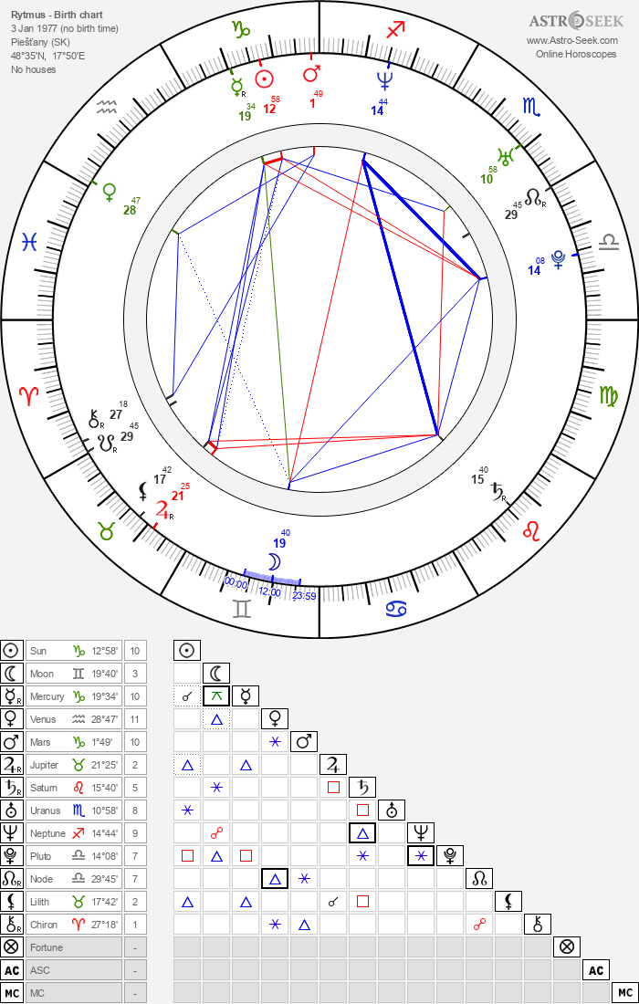 Rytmus - Astrology Natal Birth Chart