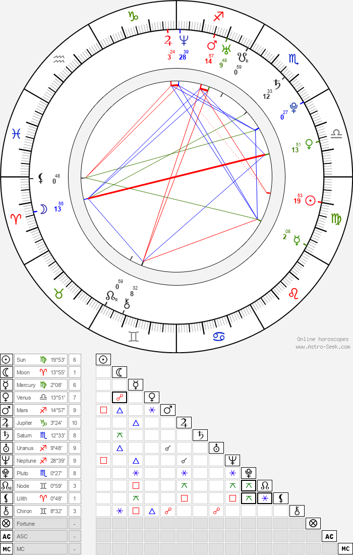 September - Astrology Natal Birth Chart