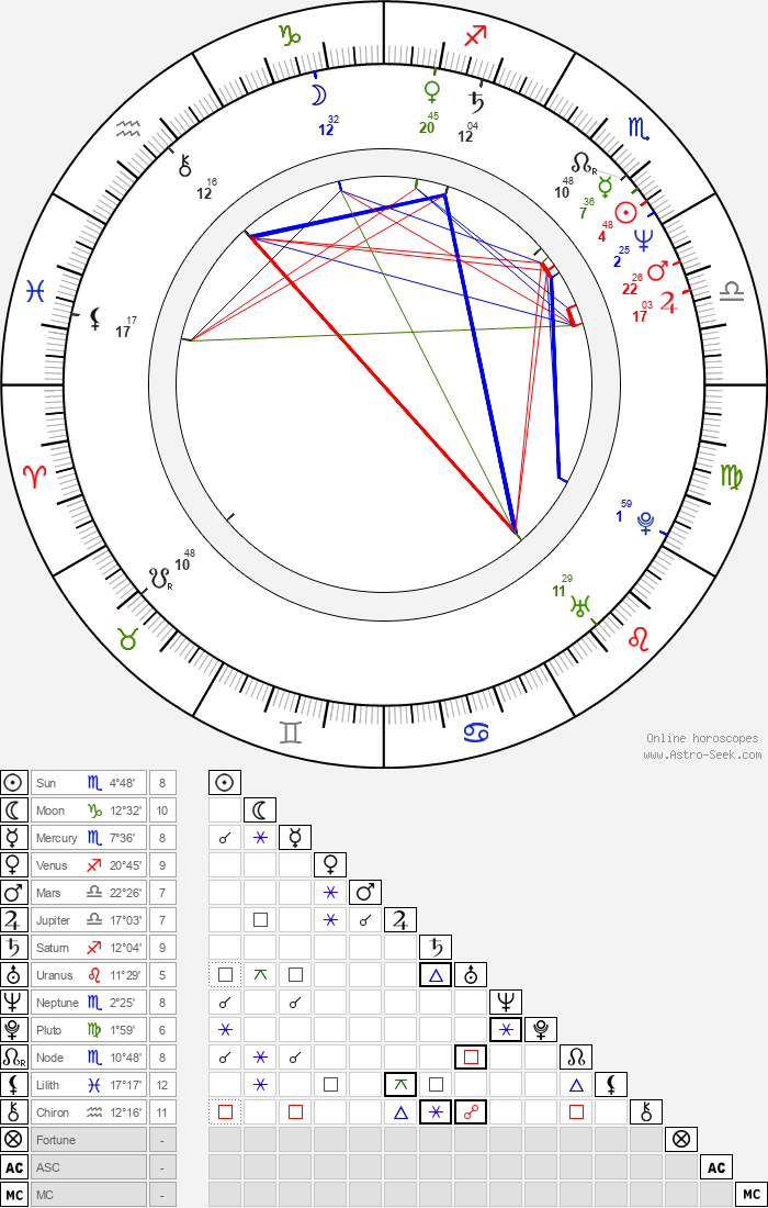 Simon Rhee - Astrology Natal Birth Chart