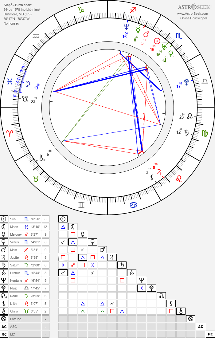 Sisqó - Astrology Natal Birth Chart