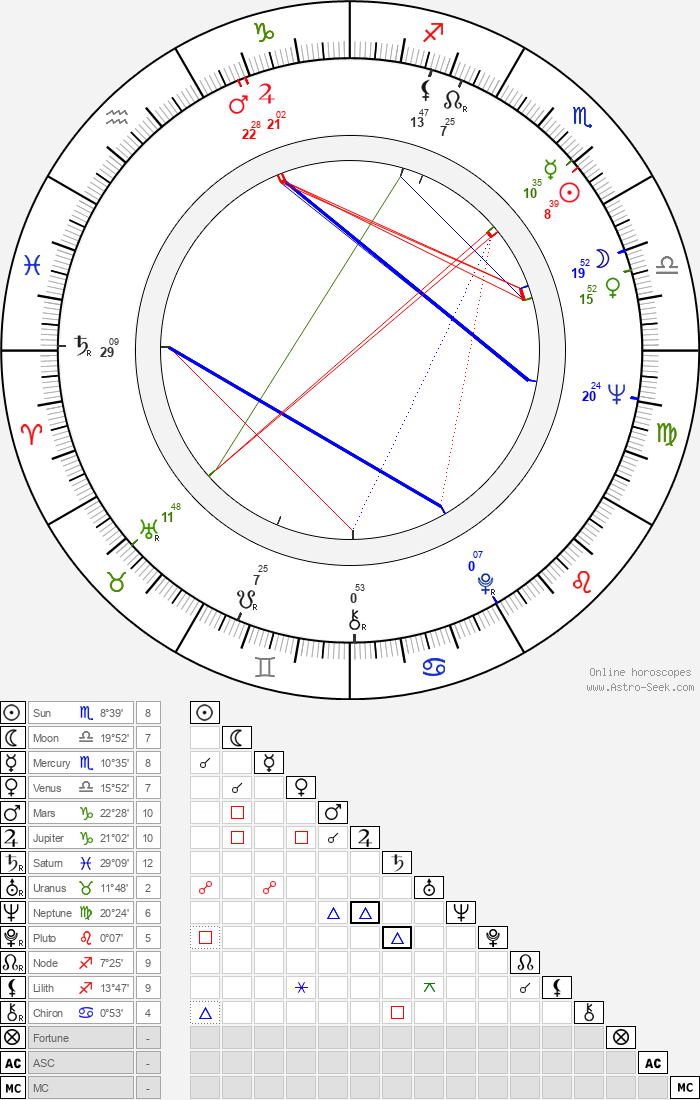 Steven Hilliard Stern - Astrology Natal Birth Chart