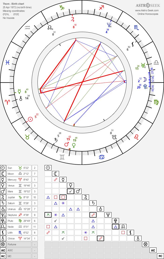 Thom - Astrology Natal Birth Chart