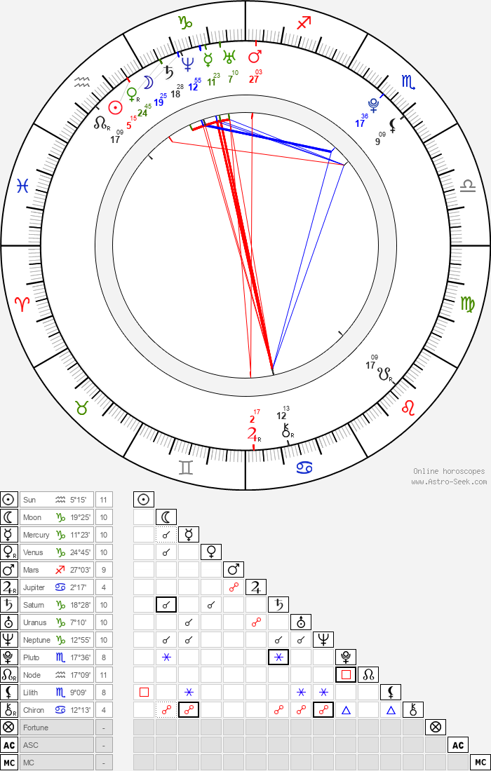 Thomas Berge - Astrology Natal Birth Chart