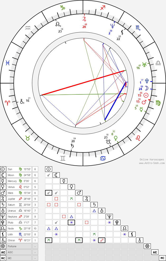 Tomokazu Seki - Astrology Natal Birth Chart
