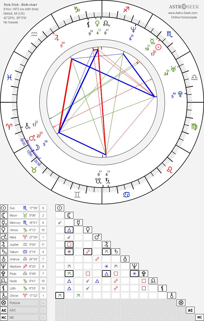 Trick-Trick - Astrology Natal Birth Chart