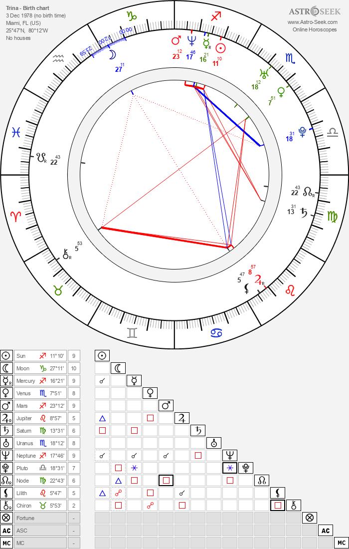Trina - Astrology Natal Birth Chart