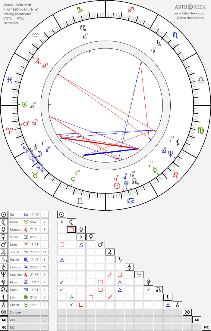 Veena - Astrology Natal Birth Chart