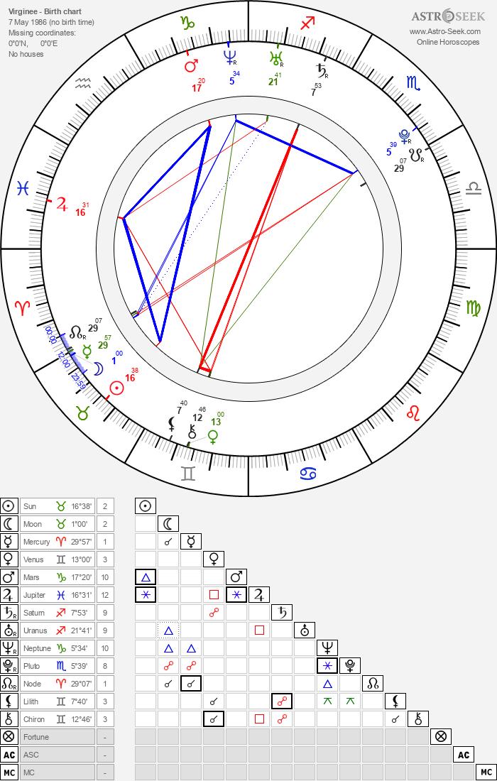 Virginee - Astrology Natal Birth Chart