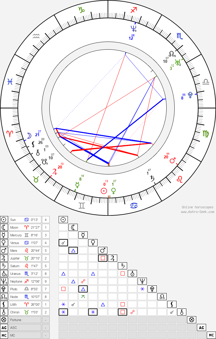 Yee-Wei Chai - Astrology Natal Birth Chart